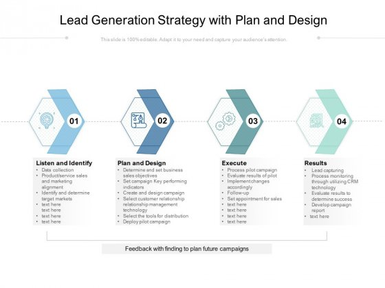 Lead Generation Strategy With Plan And Design Ppt PowerPoint Presentation File Clipart Images PDF