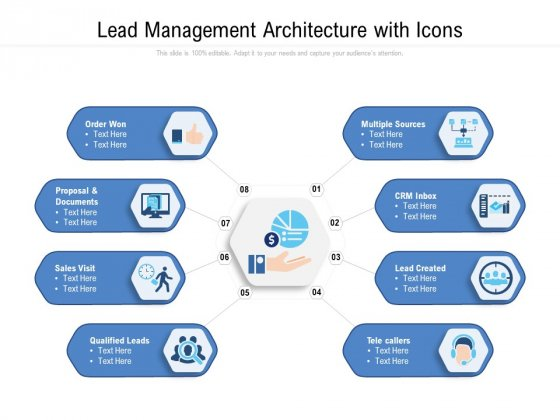 Lead Management Architecture With Icons Ppt PowerPoint Presentation Icon Brochure