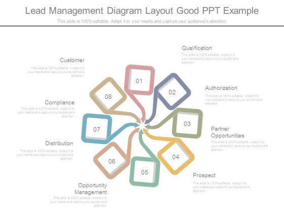 Lead Management Diagram Layout Good Ppt Example