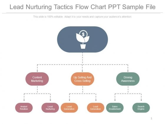 Lead Nurturing Tactics Flow Chart Ppt Sample File  Powerpoint Templates
