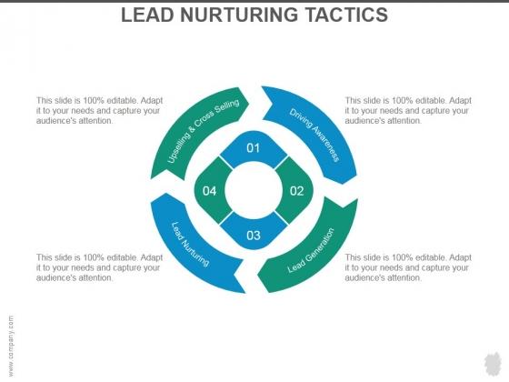 Lead Nurturing Tactics Ppt PowerPoint Presentation Example File