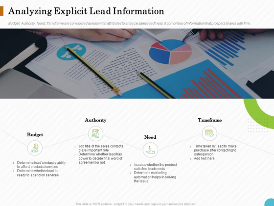 Lead Ranking Sales Methodology Model Analyzing Explicit Lead Information Need Ppt PowerPoint Presentation Show Background Images PDF