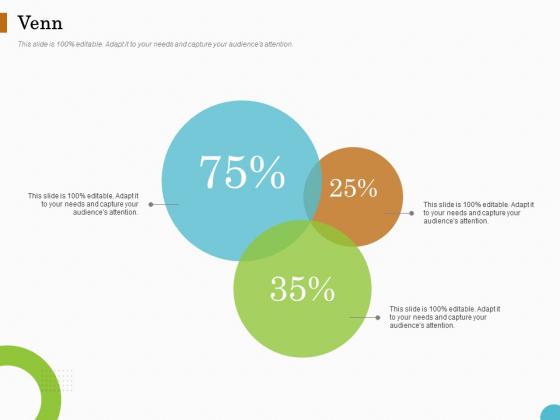 Lead Ranking Sales Methodology Model Venn Ppt PowerPoint Presentation Icon Structure PDF