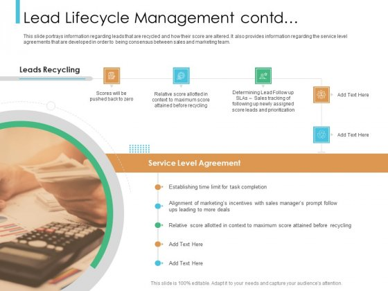 Lead Scoring Model Lead Lifecycle Management Contd Ppt Slides Summary PDF
