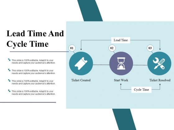 Lead Time And Cycle Time Ppt PowerPoint Presentation Layouts Microsoft