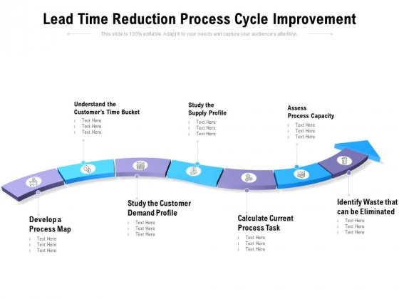 Lead Time Reduction Process Cycle Improvement Ppt PowerPoint Presentation Model Layout Ideas