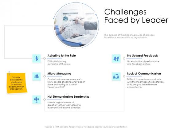 Leader Vs Administrators Challenges Faced By Leader Ppt Outline Inspiration PDF