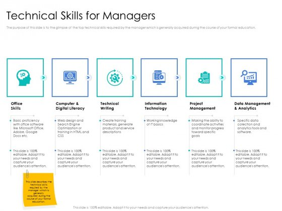 Leader Vs Administrators Technical Skills For Managers Summary PDF