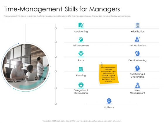 Leader Vs Administrators Time Management Skills For Managers Ideas PDF