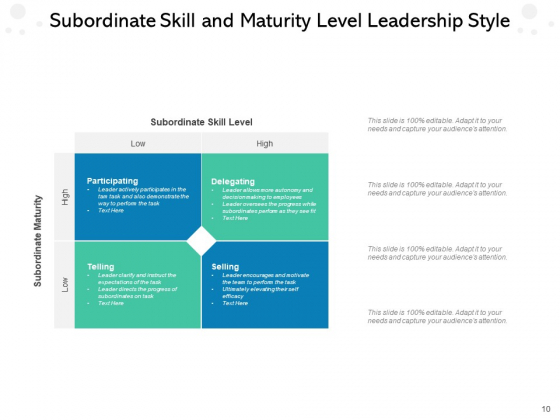 Leaders_Approach_Business_Management_Performance_Ppt_PowerPoint_Presentation_Complete_Deck_Slide_10