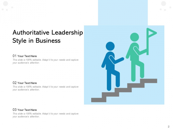 Leaders_Approach_Business_Management_Performance_Ppt_PowerPoint_Presentation_Complete_Deck_Slide_2