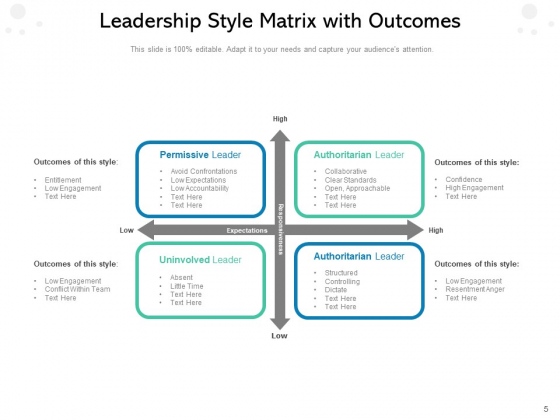 Leaders_Approach_Business_Management_Performance_Ppt_PowerPoint_Presentation_Complete_Deck_Slide_5