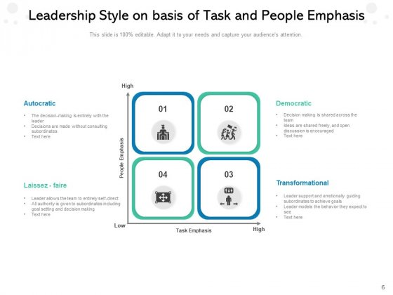 Leaders_Approach_Business_Management_Performance_Ppt_PowerPoint_Presentation_Complete_Deck_Slide_6