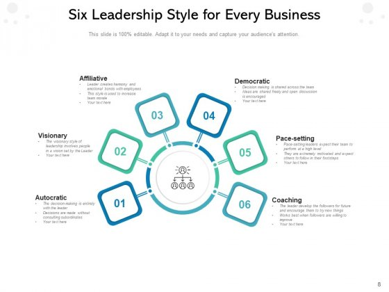 Leaders_Approach_Business_Management_Performance_Ppt_PowerPoint_Presentation_Complete_Deck_Slide_8