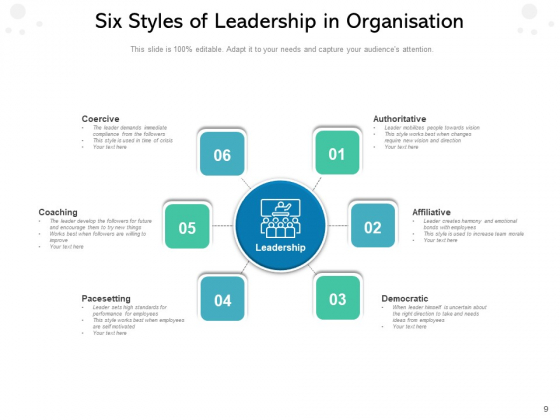 Leaders_Approach_Business_Management_Performance_Ppt_PowerPoint_Presentation_Complete_Deck_Slide_9