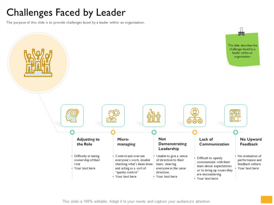 Leaders Vs Managers Challenges Faced By Leader Ppt Model Outline PDF