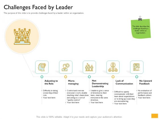 Leaders_Vs_Managers_Challenges_Faced_By_Leader_Ppt_Model_Outline_PDF_Slide_1