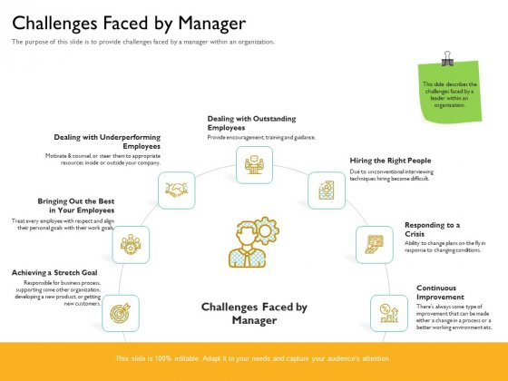 Leaders Vs Managers Challenges Faced By Manager Ppt Show PDF