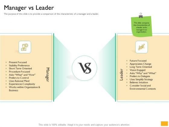 Leaders Vs Managers Manager Vs Leader Ppt Summary Slide PDF