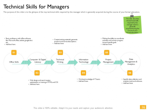 Leaders_Vs_Managers_Ppt_PowerPoint_Presentation_Complete_Deck_With_Slides_Slide_16