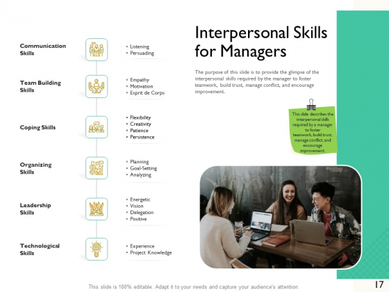 Leaders_Vs_Managers_Ppt_PowerPoint_Presentation_Complete_Deck_With_Slides_Slide_17
