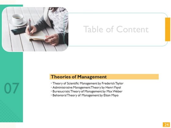 Leaders_Vs_Managers_Ppt_PowerPoint_Presentation_Complete_Deck_With_Slides_Slide_24