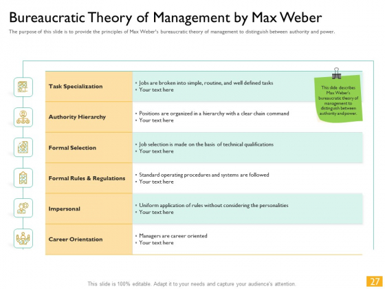 Leaders_Vs_Managers_Ppt_PowerPoint_Presentation_Complete_Deck_With_Slides_Slide_27