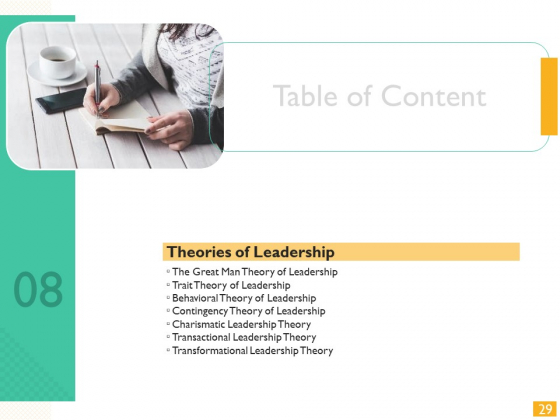 Leaders_Vs_Managers_Ppt_PowerPoint_Presentation_Complete_Deck_With_Slides_Slide_29