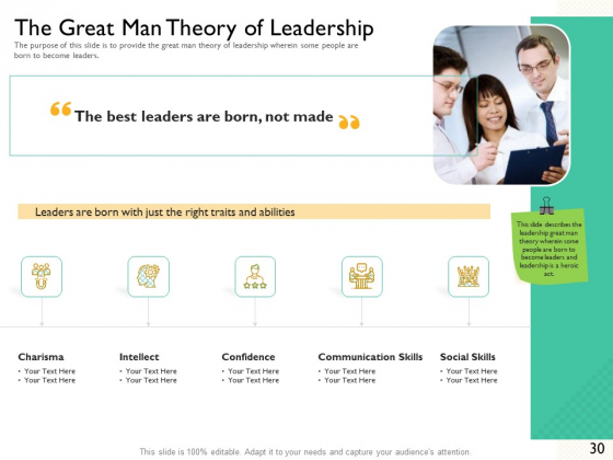 Leaders_Vs_Managers_Ppt_PowerPoint_Presentation_Complete_Deck_With_Slides_Slide_30