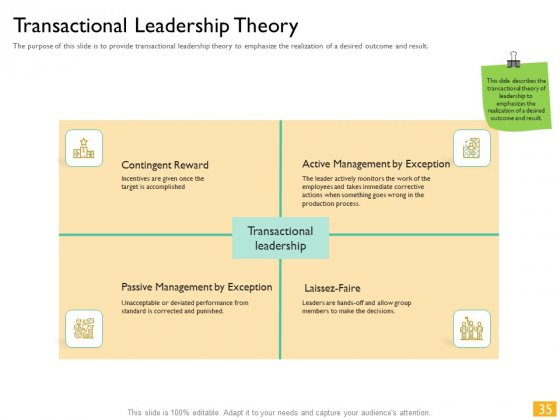 Leaders_Vs_Managers_Ppt_PowerPoint_Presentation_Complete_Deck_With_Slides_Slide_35