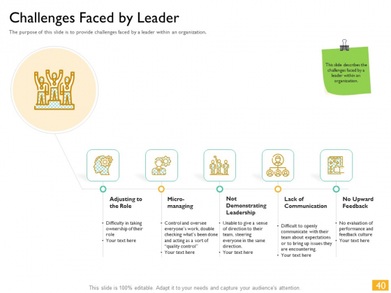 Leaders_Vs_Managers_Ppt_PowerPoint_Presentation_Complete_Deck_With_Slides_Slide_40