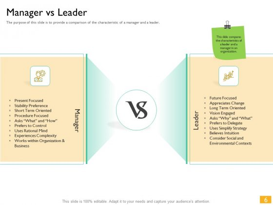 Leaders_Vs_Managers_Ppt_PowerPoint_Presentation_Complete_Deck_With_Slides_Slide_6