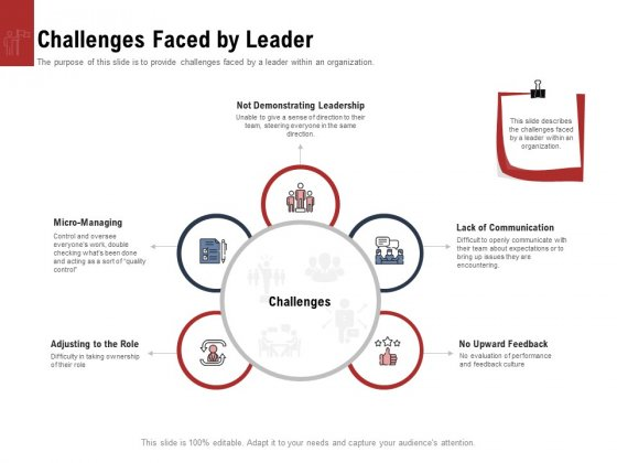 Leadership And Management Challenges Faced By Leader Sample PDF
