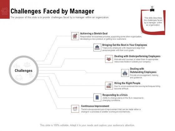 Leadership And Management Challenges Faced By Manager Icons PDF
