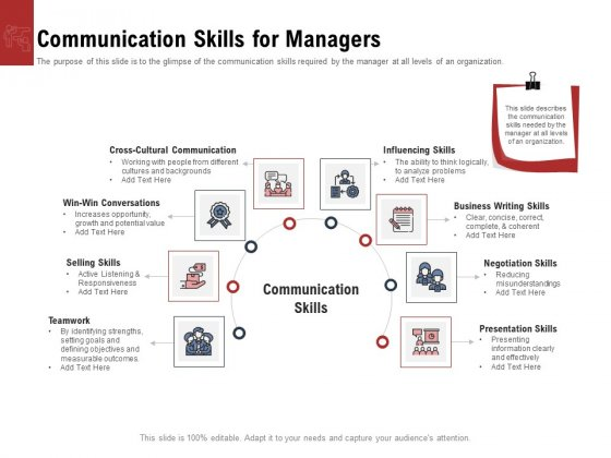 Leadership And Management Communication Skills For Managers Download PDF