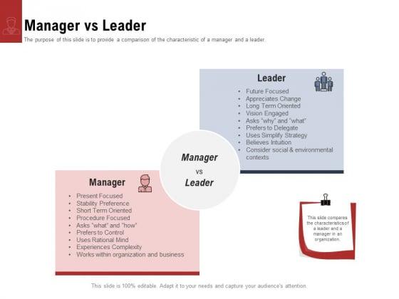 Leadership And Management Manager Vs Leader Rules PDF