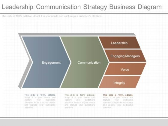 Leadership Communication Strategy Business Diagram