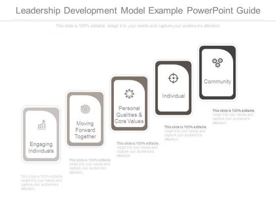 Leadership Development Model Example Powerpoint Guide