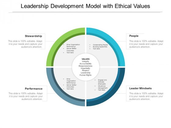Leadership Development Model With Ethical Values Ppt Powerpoint Presentation Infographics Show