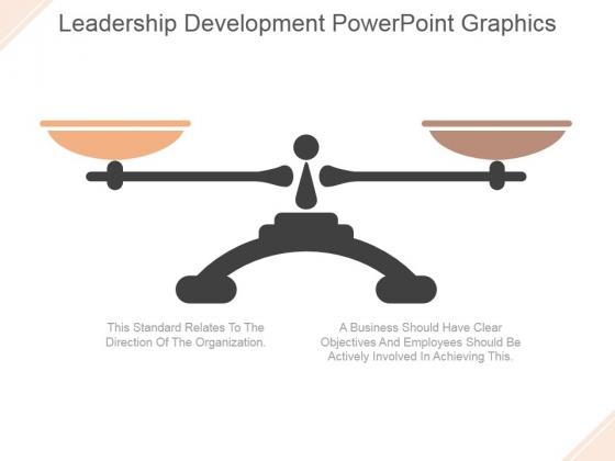 Leadership Development Ppt PowerPoint Presentation Professional