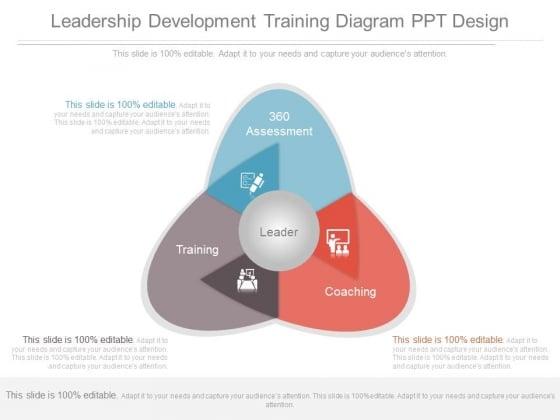 Leadership Development Training Diagram Ppt Design