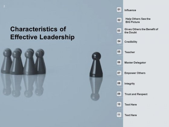 Leadership_Effectiveness_Qualities_That_Make_A_Person_Leader_Ppt_PowerPoint_Presentation_Complete_Deck_Slide_2