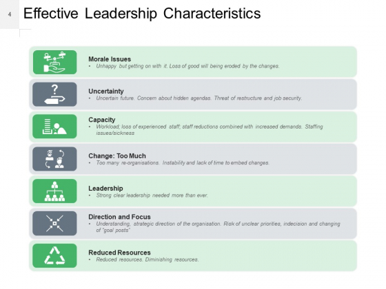 Leadership_Effectiveness_Qualities_That_Make_A_Person_Leader_Ppt_PowerPoint_Presentation_Complete_Deck_Slide_4