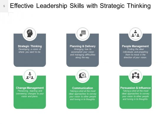 Leadership_Effectiveness_Qualities_That_Make_A_Person_Leader_Ppt_PowerPoint_Presentation_Complete_Deck_Slide_5