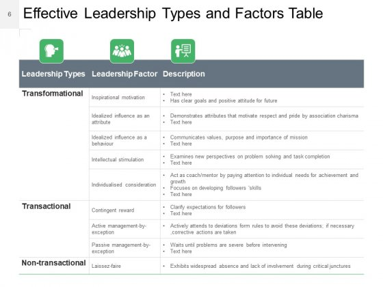Leadership_Effectiveness_Qualities_That_Make_A_Person_Leader_Ppt_PowerPoint_Presentation_Complete_Deck_Slide_6