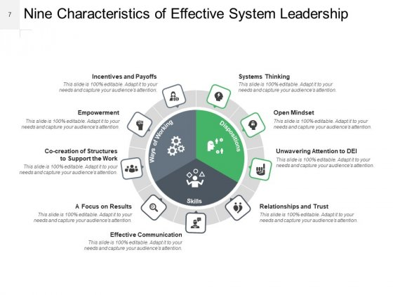 Leadership_Effectiveness_Qualities_That_Make_A_Person_Leader_Ppt_PowerPoint_Presentation_Complete_Deck_Slide_7