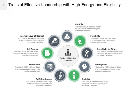 Leadership_Effectiveness_Qualities_That_Make_A_Person_Leader_Ppt_PowerPoint_Presentation_Complete_Deck_Slide_8