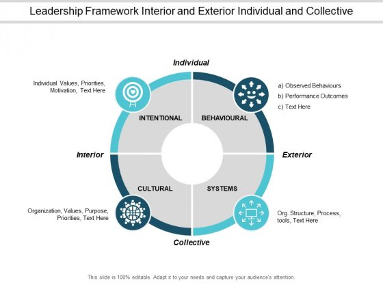 Leadership Framework Interior And Exterior Individual And Collective Ppt PowerPoint Presentation Inspiration Styles