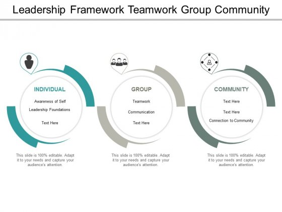 Leadership Framework Teamwork Group Community Ppt PowerPoint Presentation Icon Guide