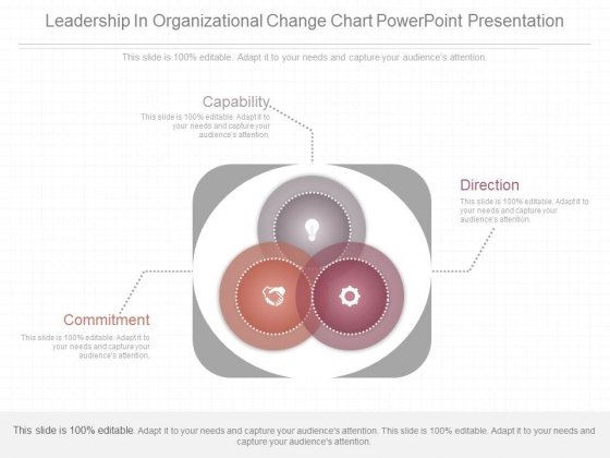 Leadership In Organizational Change Chart Powerpoint Presentation